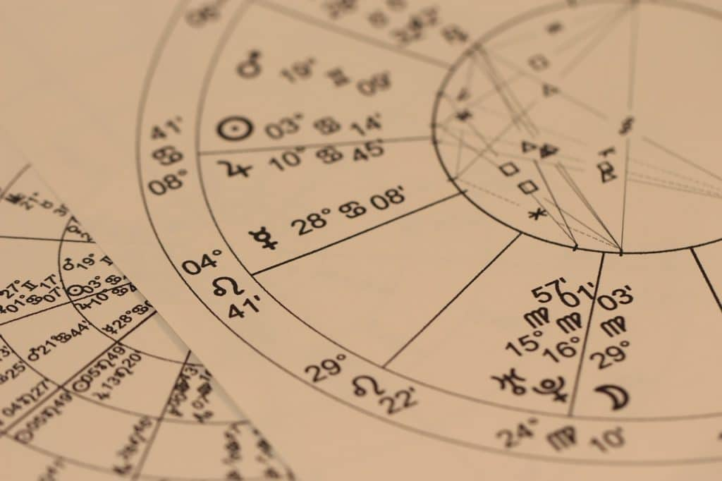 New Age Divination Astrology