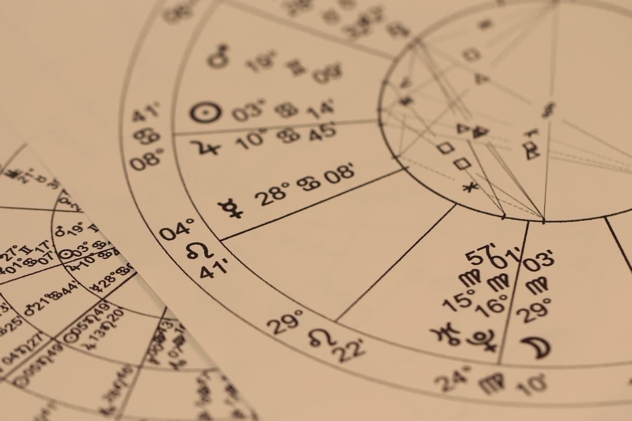 advanced astrology chart, natal chart, birth chart