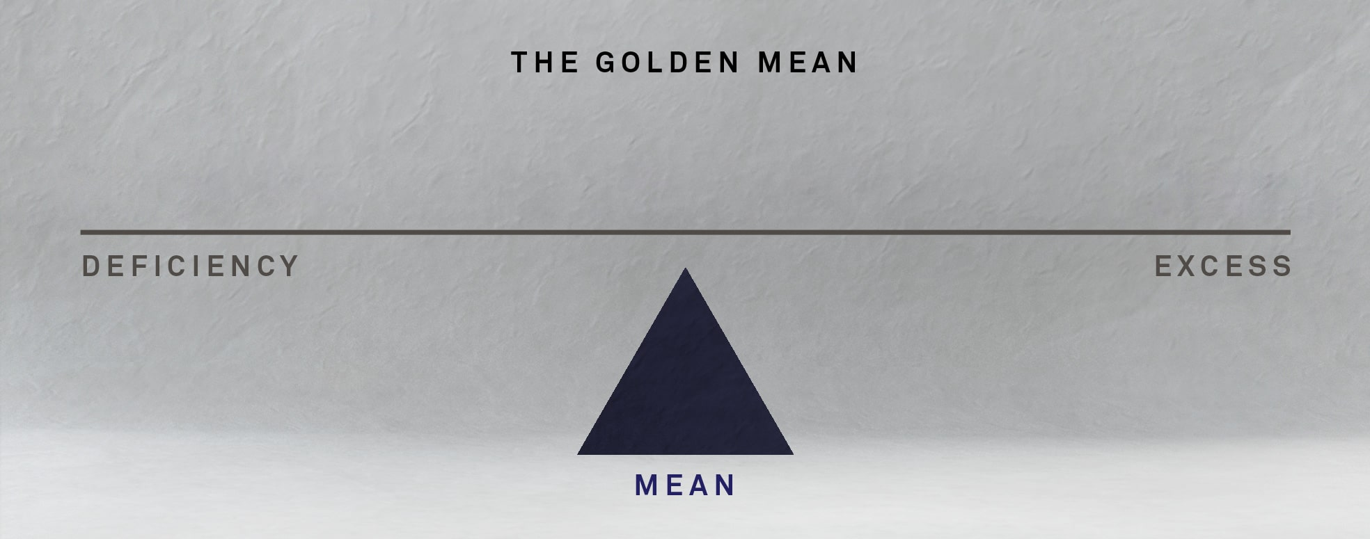 12 archetypes love and relationship - The Golden Mean