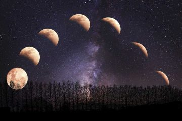 what is a new moon ritual, new moon meaning, new moon ritual definition