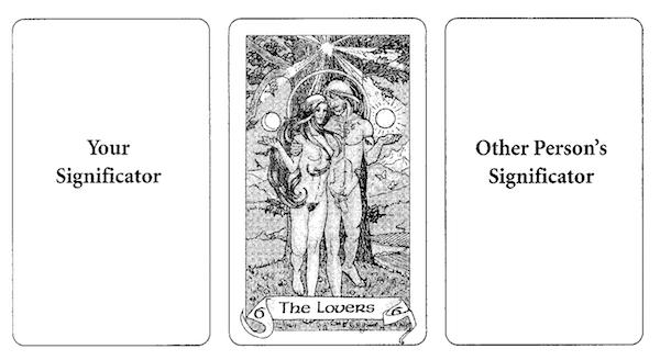 How to use Tarot Magic and Tarot Spells